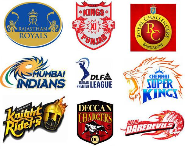 All Teams Squad Members for DLF IPL 3 (2010) – Indian Premier League ...